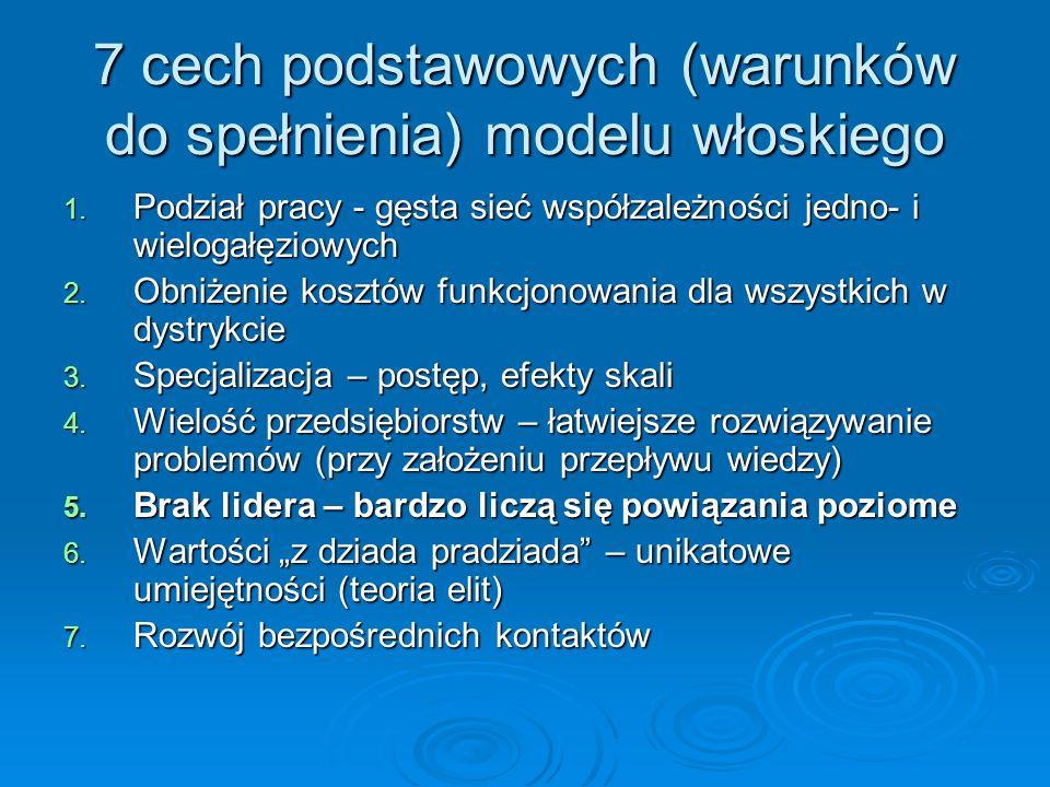 7 cech podstawowych (warunków do spełnienia) modelu włoskiego 1. Podział pracy - gęsta sieć współzależności jedno- i wielogałęziowych 2. Obniżenie kos