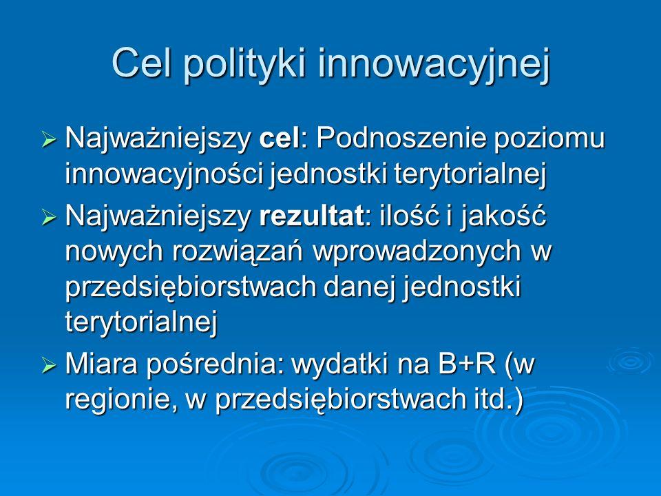Cel polityki innowacyjnej Najważniejszy cel: Podnoszenie poziomu innowacyjności jednostki terytorialnej Najważniejszy cel: Podnoszenie poziomu innowac