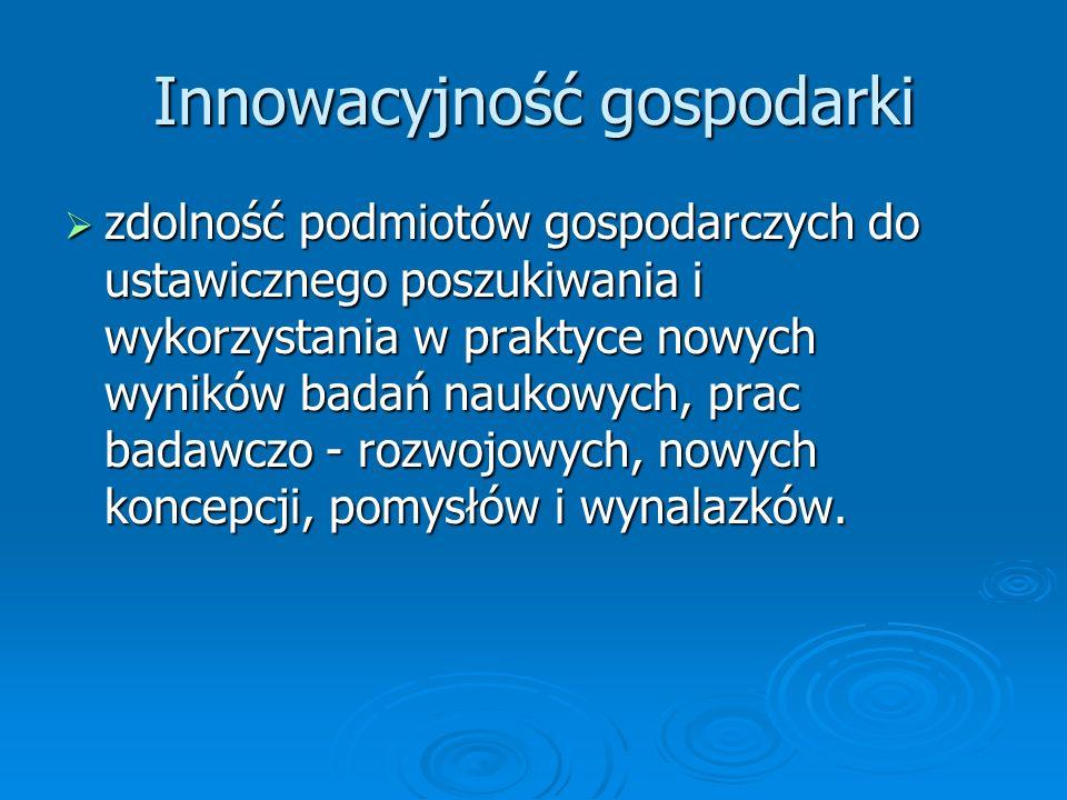 Rola władz publicznych Zapewnienie środowiska sprzyjającego wzrostowi przedsiębiorczości (głównie dla gmin) Zapewnienie środowiska sprzyjającego wzrostowi przedsiębiorczości (głównie dla gmin) Zapewnienie infrastruktury wysokiej jakości (infrastruktura techniczna – gminy) Zapewnienie infrastruktury wysokiej jakości (infrastruktura techniczna – gminy) Sprawnie działające i łatwo dostępne urzędy Sprawnie działające i łatwo dostępne urzędy Umiejętność brania odpowiedzialności na siebie (już w szkole) – konkursy na pro-przedsiębiorczy program nauczania Umiejętność brania odpowiedzialności na siebie (już w szkole) – konkursy na pro-przedsiębiorczy program nauczania Klimat inwestycyjny, szczególnie dla lokalnych przedsiębiorstw Klimat inwestycyjny, szczególnie dla lokalnych przedsiębiorstw Pobudzanie procesów kooperacji Pobudzanie procesów kooperacji