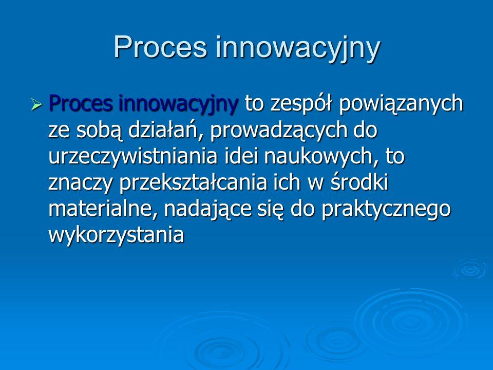 Proces innowacyjny Proces innowacyjny to zespół powiązanych ze sobą działań, prowadzących do urzeczywistniania idei naukowych, to znaczy przekształcania ich w środki materialne, nadające się do praktycznego wykorzystania Proces innowacyjny to zespół powiązanych ze sobą działań, prowadzących do urzeczywistniania idei naukowych, to znaczy przekształcania ich w środki materialne, nadające się do praktycznego wykorzystania