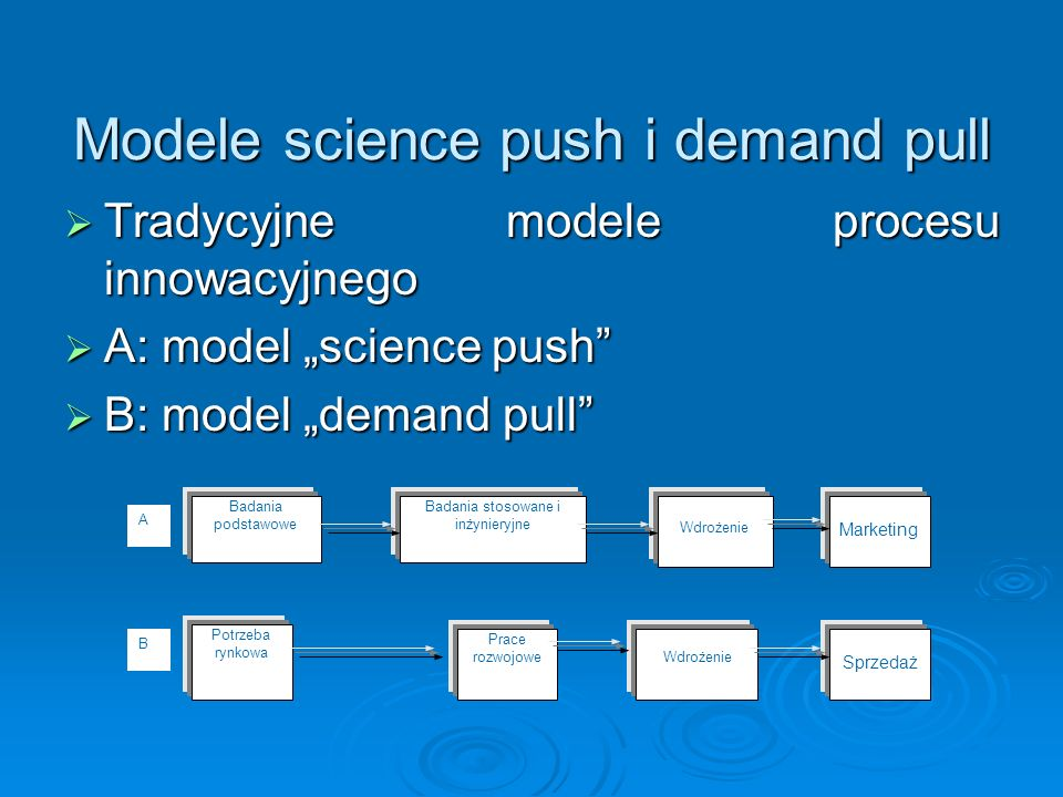 Modele science push i demand pull Tradycyjne modele procesu innowacyjnego Tradycyjne modele procesu innowacyjnego A: model science push A: model scien