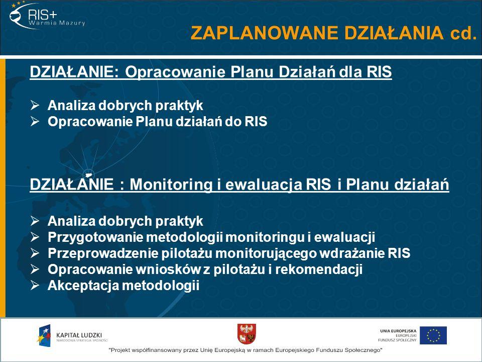 ZAPLANOWANE DZIAŁANIA cd. DZIAŁANIE: Opracowanie Planu Działań dla RIS Analiza dobrych praktyk Opracowanie Planu działań do RIS DZIAŁANIE : Monitoring
