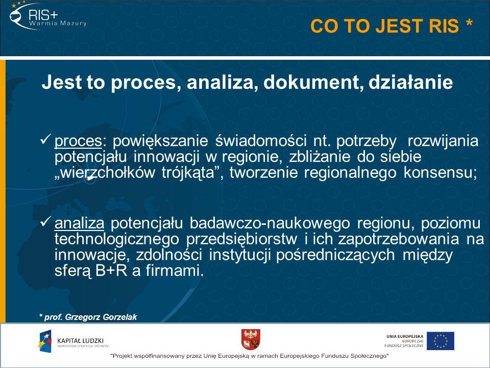 CO TO JEST RIS * Jest to proces, analiza, dokument, działanie proces: powiększanie świadomości nt. potrzeby rozwijania potencjału innowacji w regionie