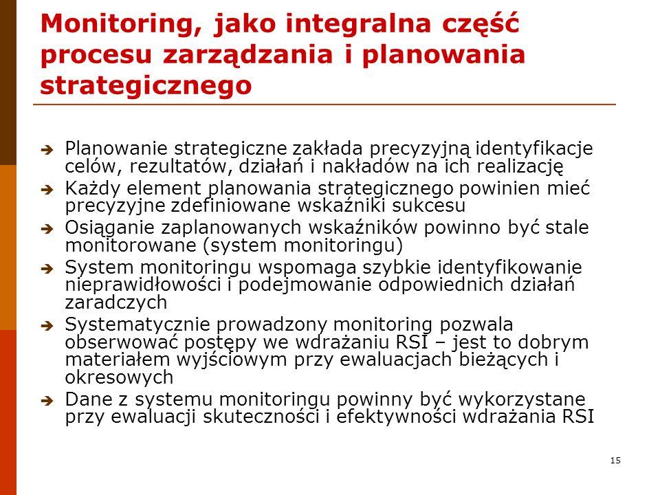 15 Monitoring, jako integralna część procesu zarządzania i planowania strategicznego Planowanie strategiczne zakłada precyzyjną identyfikacje celów, r
