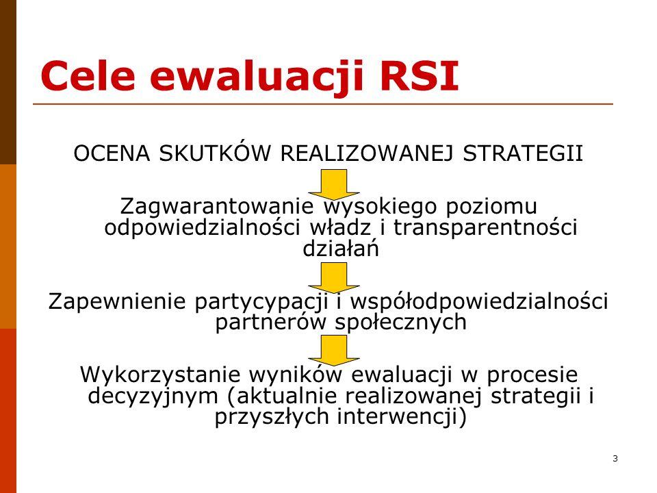 3 Cele ewaluacji RSI OCENA SKUTKÓW REALIZOWANEJ STRATEGII Zagwarantowanie wysokiego poziomu odpowiedzialności władz i transparentności działań Zapewni