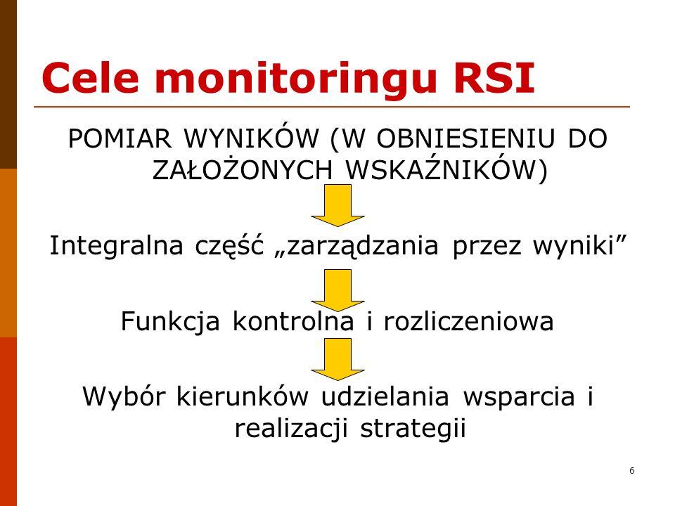 6 Cele monitoringu RSI POMIAR WYNIKÓW (W OBNIESIENIU DO ZAŁOŻONYCH WSKAŹNIKÓW) Integralna część zarządzania przez wyniki Funkcja kontrolna i rozliczen