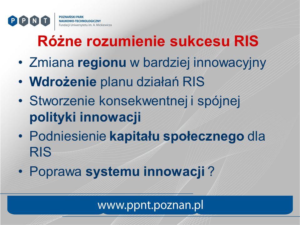 Różne rozumienie sukcesu RIS Zmiana regionu w bardziej innowacyjny Wdrożenie planu działań RIS Stworzenie konsekwentnej i spójnej polityki innowacji P