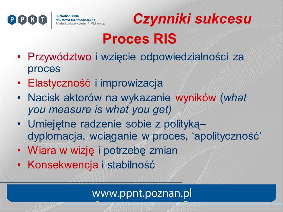 Proces RIS Przywództwo i wzięcie odpowiedzialności za proces Elastyczność i improwizacja Nacisk aktorów na wykazanie wyników (what you measure is what
