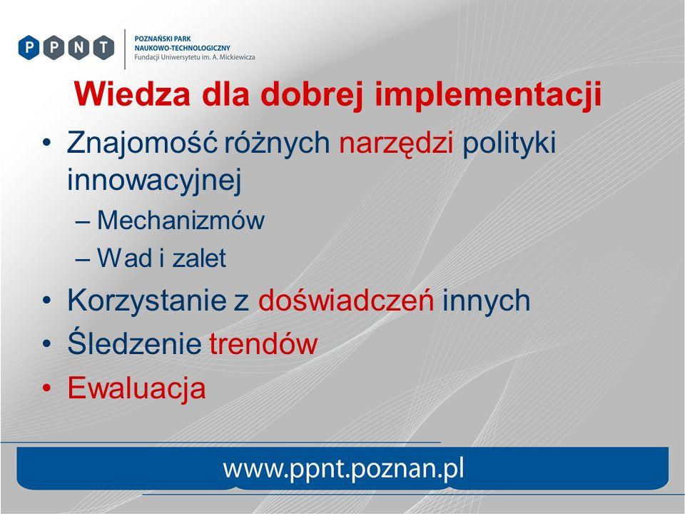 Wiedza dla dobrej implementacji Znajomość różnych narzędzi polityki innowacyjnej –Mechanizmów –Wad i zalet Korzystanie z doświadczeń innych Śledzenie