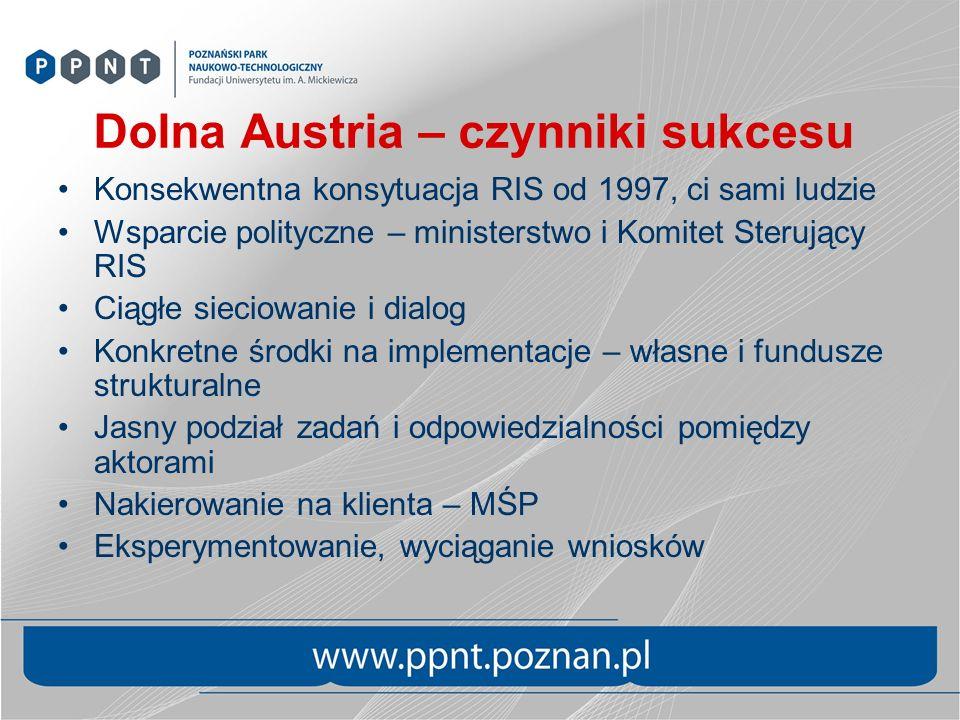 Dolna Austria – czynniki sukcesu Konsekwentna konsytuacja RIS od 1997, ci sami ludzie Wsparcie polityczne – ministerstwo i Komitet Sterujący RIS Ciągł
