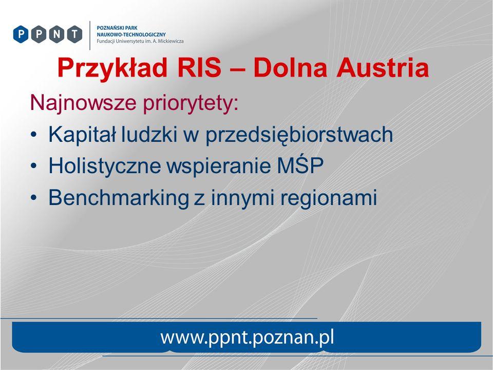 Najnowsze priorytety: Kapitał ludzki w przedsiębiorstwach Holistyczne wspieranie MŚP Benchmarking z innymi regionami Przykład RIS – Dolna Austria