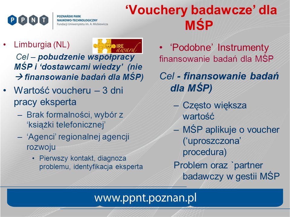 Vouchery badawcze dla MŚP Limburgia (NL) Cel – pobudzenie współpracy MŚP i dostawcami wiedzy (nie finansowanie badań dla MŚP) Wartość voucheru – 3 dni