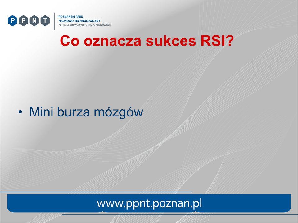Co oznacza sukces RSI? Mini burza mózgów