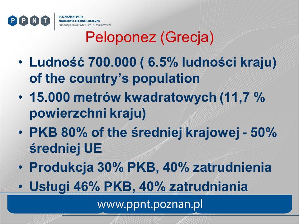Ludność 700.000 ( 6.5% ludności kraju) of the countrys population 15.000 metrów kwadratowych (11,7 % powierzchni kraju) PKB 80% of the średniej krajow