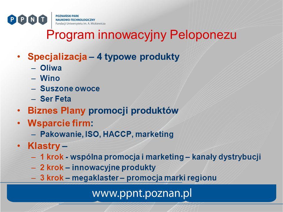 Program innowacyjny Peloponezu Specjalizacja – 4 typowe produkty –Oliwa –Wino –Suszone owoce –Ser Feta Biznes Plany promocji produktów Wsparcie firm: