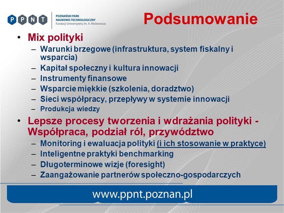 Podsumowanie Mix polityki –Warunki brzegowe (infrastruktura, system fiskalny i wsparcia) –Kapitał społeczny i kultura innowacji –Instrumenty finansowe