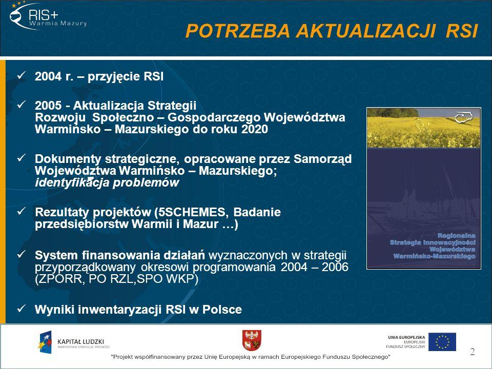 POTRZEBA AKTUALIZACJI RSI 2004 r. – przyjęcie RSI 2005 - Aktualizacja Strategii Rozwoju Społeczno – Gospodarczego Województwa Warmińsko – Mazurskiego