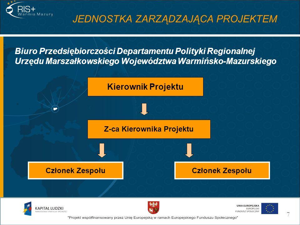 JEDNOSTKA ZARZĄDZAJĄCA PROJEKTEM Biuro Przedsiębiorczości Departamentu Polityki Regionalnej Urzędu Marszałkowskiego Województwa Warmińsko-Mazurskiego