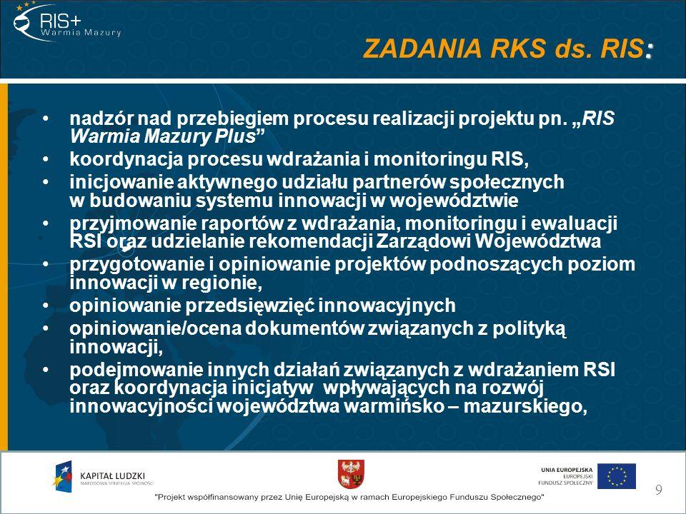 PRZEDMIOT ZAMÓWIENIA: Aktualizacja Regionalnej Strategii Innowacyjności Województwa Warmińsko- Mazurskiego do roku 2020, opracowania Planu Działań do Regionalnej Strategii Innowacyjności Województwa Warmińsko - Mazurskiego, opracowania Strategii funkcjonowania Powiatowych Punktów Kontaktowych Regionalnego Systemu Wspierania Innowacji AKTUALIZACJA RIS - PRZETARG Data ogłoszenia przetargu: 2010-02-18 Termin składania ofert: 2010-03-04 Złożone oferty: Fundacja Uniwersytetu im.