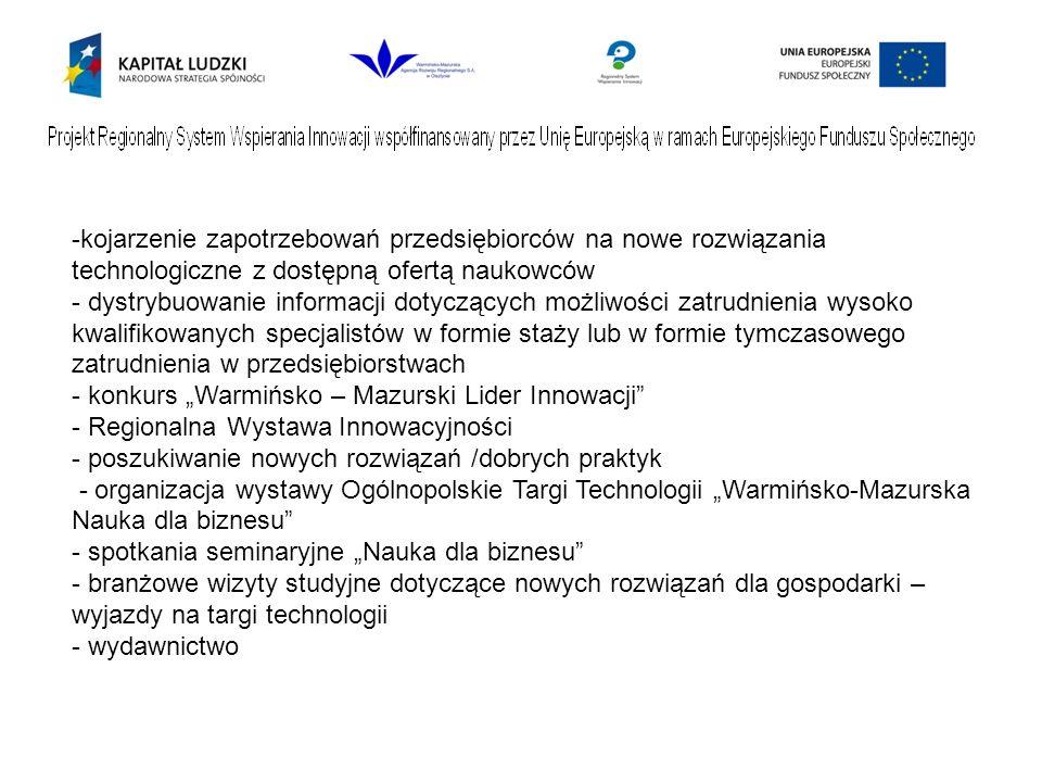 -kojarzenie zapotrzebowań przedsiębiorców na nowe rozwiązania technologiczne z dostępną ofertą naukowców - dystrybuowanie informacji dotyczących możliwości zatrudnienia wysoko kwalifikowanych specjalistów w formie staży lub w formie tymczasowego zatrudnienia w przedsiębiorstwach - konkurs Warmińsko – Mazurski Lider Innowacji - Regionalna Wystawa Innowacyjności - poszukiwanie nowych rozwiązań /dobrych praktyk - organizacja wystawy Ogólnopolskie Targi Technologii Warmińsko-Mazurska Nauka dla biznesu - spotkania seminaryjne Nauka dla biznesu - branżowe wizyty studyjne dotyczące nowych rozwiązań dla gospodarki – wyjazdy na targi technologii - wydawnictwo