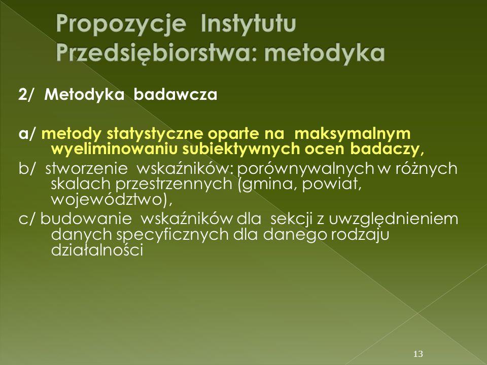 2/ Metodyka badawcza a/ metody statystyczne oparte na maksymalnym wyeliminowaniu subiektywnych ocen badaczy, b/ stworzenie wskaźników: porównywalnych