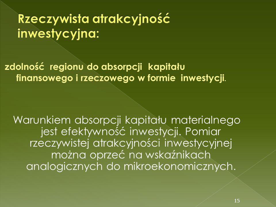 15 z dolność regionu do absorpcji kapitału finansowego i rzeczowego w formie inwestycji. Warunkiem absorpcji kapitału materialnego jest efektywność in