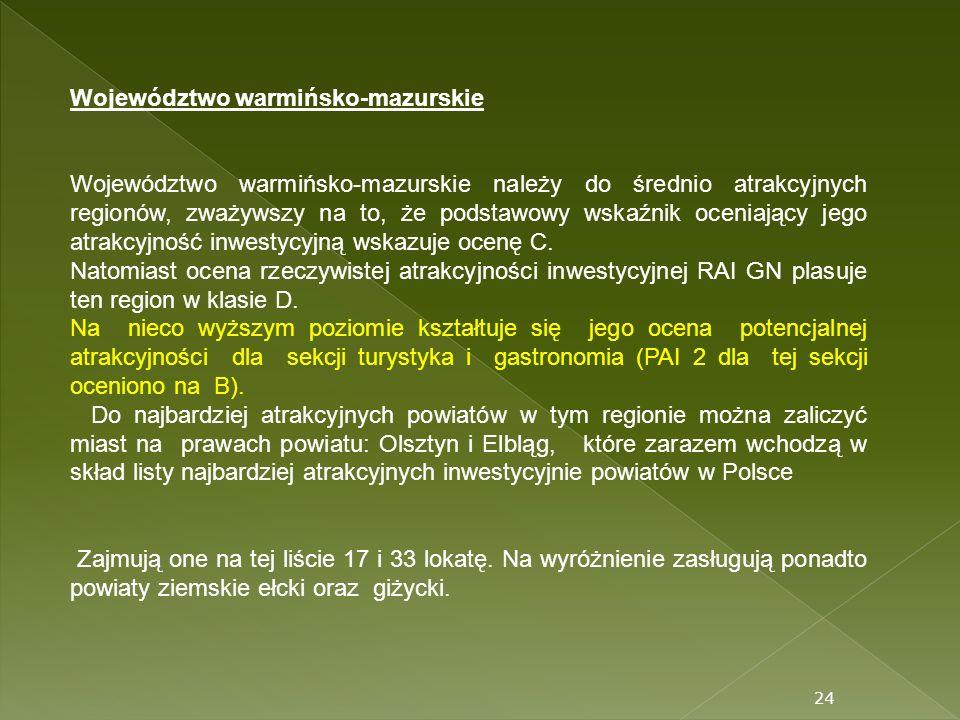 24 Województwo warmińsko-mazurskie Województwo warmińsko-mazurskie należy do średnio atrakcyjnych regionów, zważywszy na to, że podstawowy wskaźnik oc