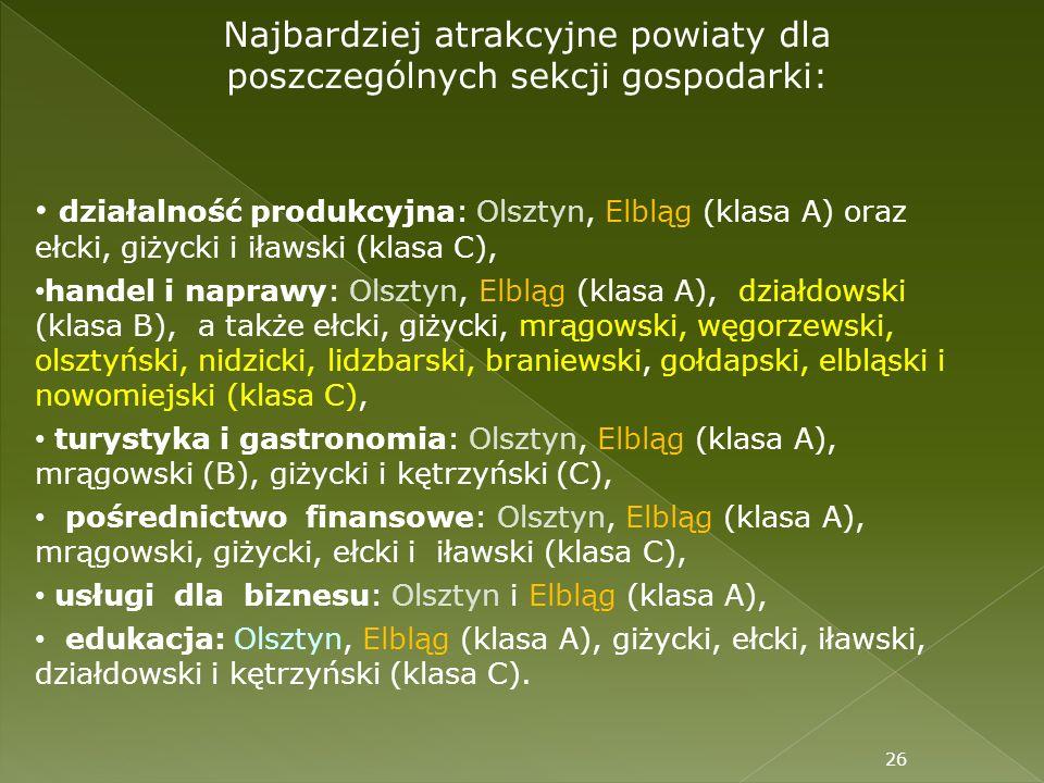 26 Najbardziej atrakcyjne powiaty dla poszczególnych sekcji gospodarki: działalność produkcyjna: Olsztyn, Elbląg (klasa A) oraz ełcki, giżycki i iławs