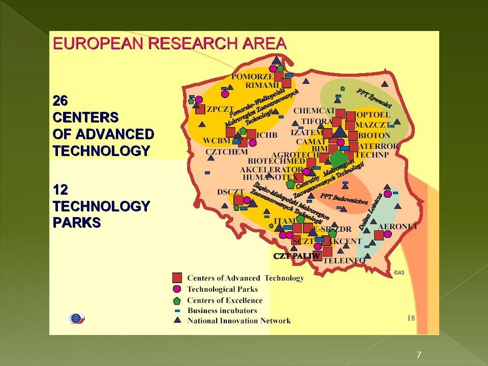 Sieć instytucji prywatnych i publicznych, których działanie i współpraca umożliwia wytwarzanie, adaptację, modyfikację oraz rozpowszechnianie innowacji i nowych technologii w regionie