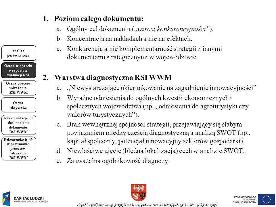 Projekt współfinansowany przez Unię Europejską w ramach Europejskiego Funduszu Społecznego Analiza porównawcza Ocena w oparciu o raporty z ewaluacji RSI Ocena procesu wdrażania RSI WWM Ocena ekspercka Rekomendacje doskonalenie dokumentu RSI WWM Rekomendacje usprawnianie procesów wdrażania RSI WWM 1.Poziom całego dokumentu: a.Ogólny cel dokumentu (wzrost konkurencyjności).