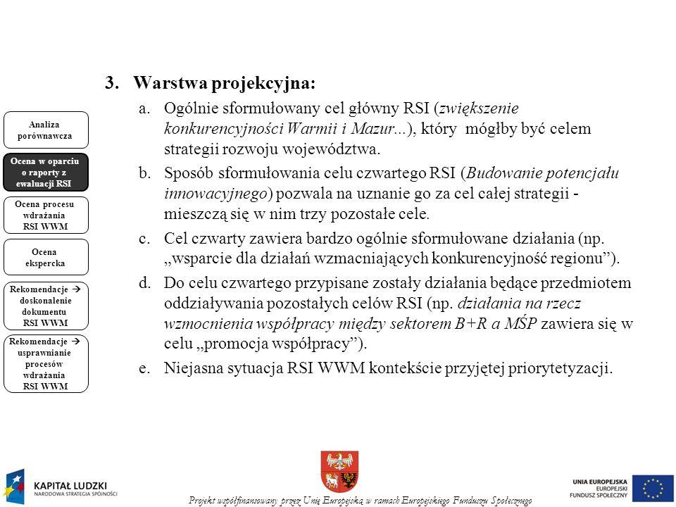 Projekt współfinansowany przez Unię Europejską w ramach Europejskiego Funduszu Społecznego Analiza porównawcza Ocena w oparciu o raporty z ewaluacji RSI Ocena procesu wdrażania RSI WWM Ocena ekspercka Rekomendacje doskonalenie dokumentu RSI WWM Rekomendacje usprawnianie procesów wdrażania RSI WWM 3.Warstwa projekcyjna: a.Ogólnie sformułowany cel główny RSI (zwiększenie konkurencyjności Warmii i Mazur...), który mógłby być celem strategii rozwoju województwa.