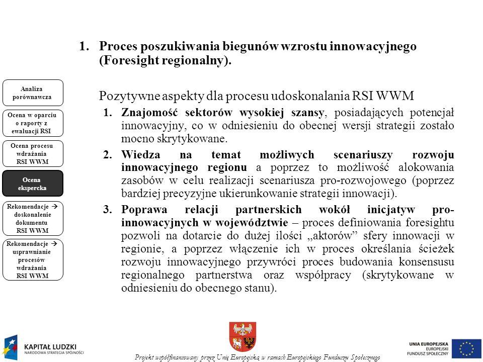 Projekt współfinansowany przez Unię Europejską w ramach Europejskiego Funduszu Społecznego Analiza porównawcza Ocena w oparciu o raporty z ewaluacji RSI Ocena procesu wdrażania RSI WWM Ocena ekspercka Rekomendacje doskonalenie dokumentu RSI WWM Rekomendacje usprawnianie procesów wdrażania RSI WWM 1.Proces poszukiwania biegunów wzrostu innowacyjnego (Foresight regionalny).