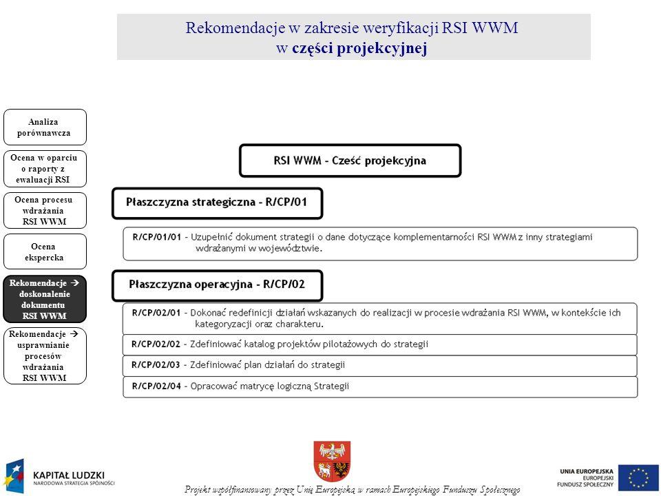 Projekt współfinansowany przez Unię Europejską w ramach Europejskiego Funduszu Społecznego Analiza porównawcza Ocena w oparciu o raporty z ewaluacji RSI Ocena procesu wdrażania RSI WWM Ocena ekspercka Rekomendacje doskonalenie dokumentu RSI WWM Rekomendacje usprawnianie procesów wdrażania RSI WWM Rekomendacje w zakresie weryfikacji RSI WWM w części projekcyjnej