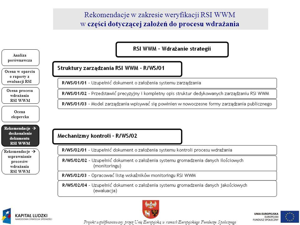 Projekt współfinansowany przez Unię Europejską w ramach Europejskiego Funduszu Społecznego Analiza porównawcza Ocena w oparciu o raporty z ewaluacji RSI Ocena procesu wdrażania RSI WWM Ocena ekspercka Rekomendacje doskonalenie dokumentu RSI WWM Rekomendacje usprawnianie procesów wdrażania RSI WWM Rekomendacje w zakresie weryfikacji RSI WWM w części dotyczącej założeń do procesu wdrażania