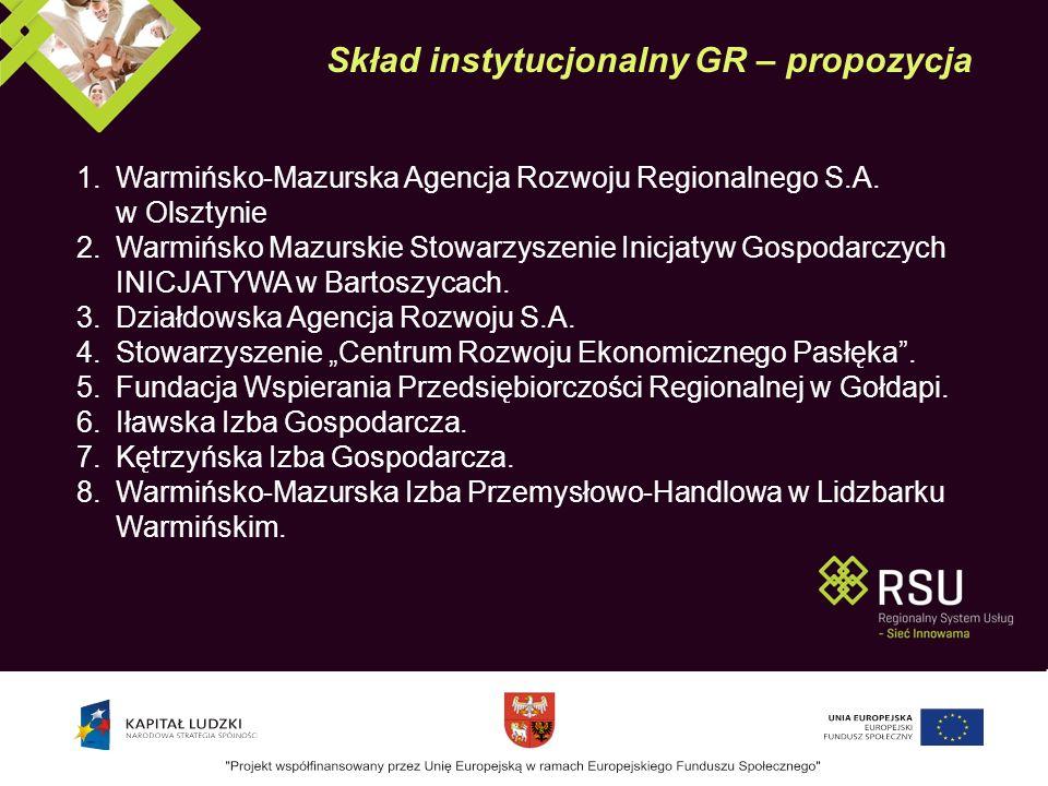 1.Warmińsko-Mazurska Agencja Rozwoju Regionalnego S.A.