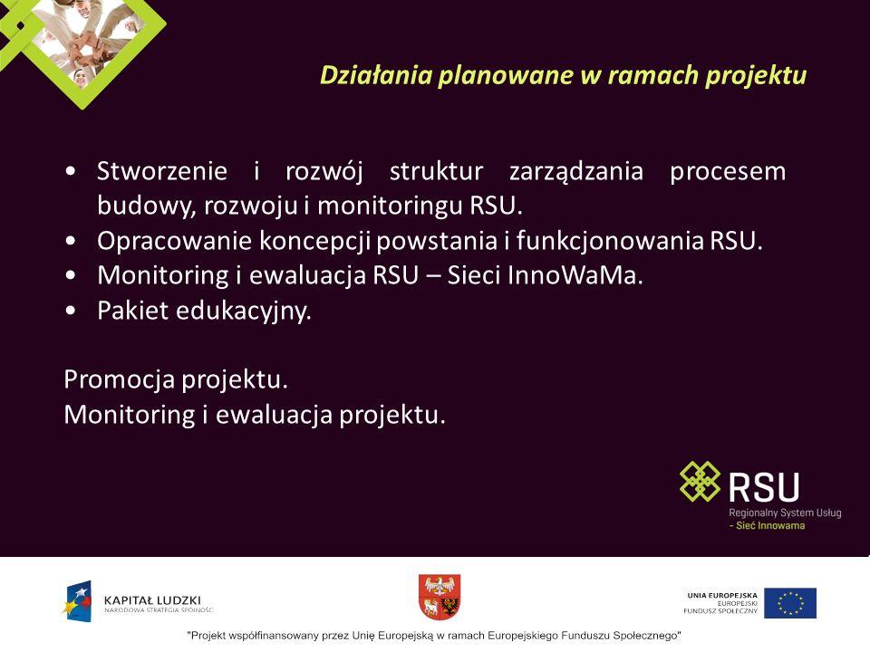 Grupa Robocza ds. Regionalnego Systemu Usług
