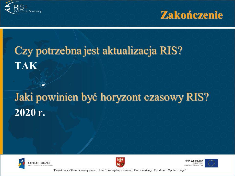 Zakończenie Czy potrzebna jest aktualizacja RIS? TAK Jaki powinien być horyzont czasowy RIS? 2020 r.