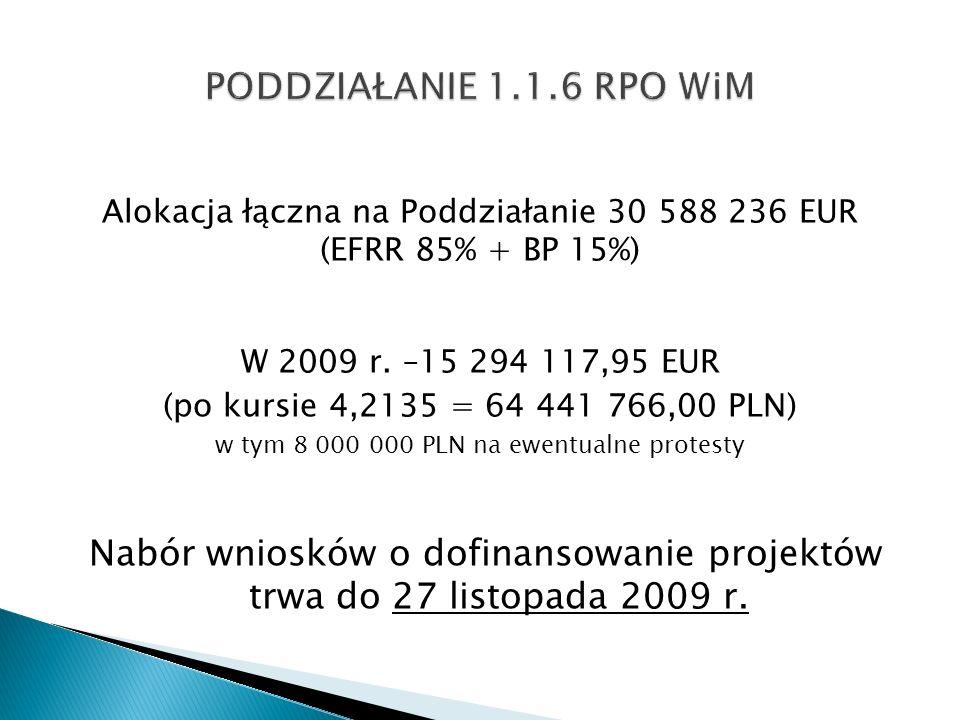 Alokacja łączna na Poddziałanie 30 588 236 EUR (EFRR 85% + BP 15%) W 2009 r. –15 294 117,95 EUR (po kursie 4,2135 = 64 441 766,00 PLN) w tym 8 000 000