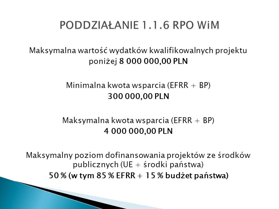 Maksymalna wartość wydatków kwalifikowalnych projektu poniżej 8 000 000,00 PLN Minimalna kwota wsparcia (EFRR + BP) 300 000,00 PLN Maksymalna kwota ws