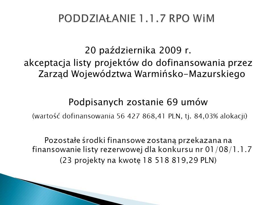 20 października 2009 r. akceptacja listy projektów do dofinansowania przez Zarząd Województwa Warmińsko-Mazurskiego Podpisanych zostanie 69 umów (wart