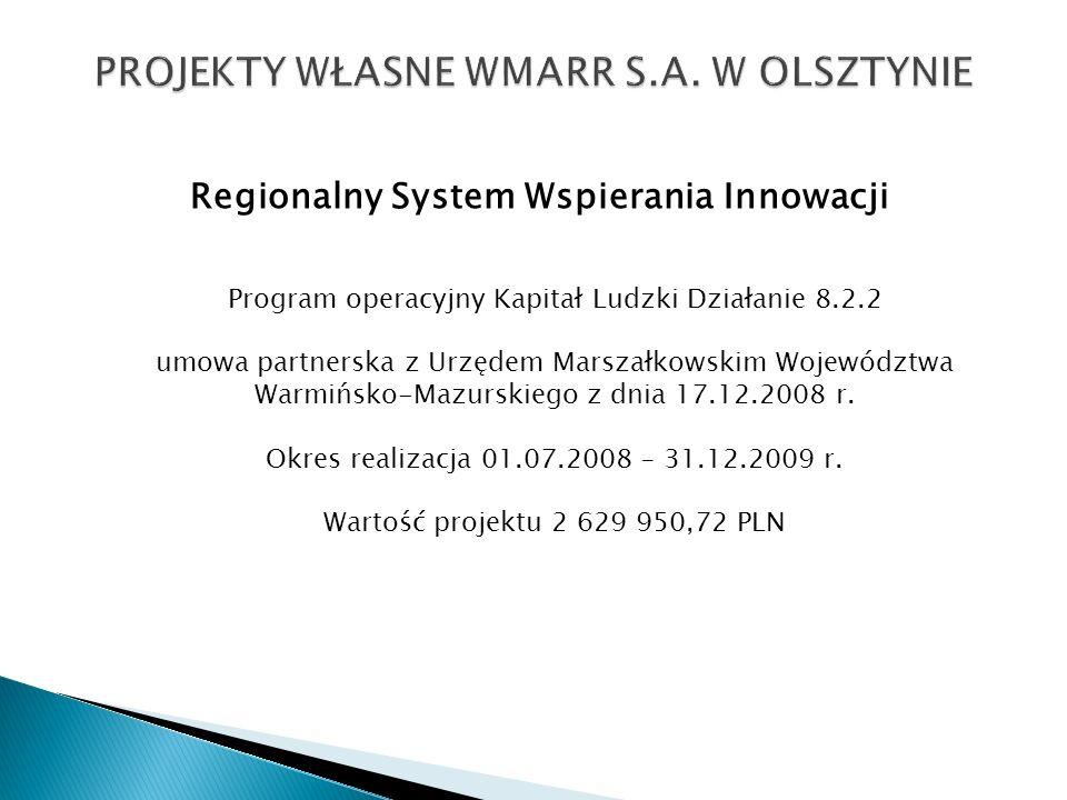 Regionalny System Wspierania Innowacji Program operacyjny Kapitał Ludzki Działanie 8.2.2 umowa partnerska z Urzędem Marszałkowskim Województwa Warmińs