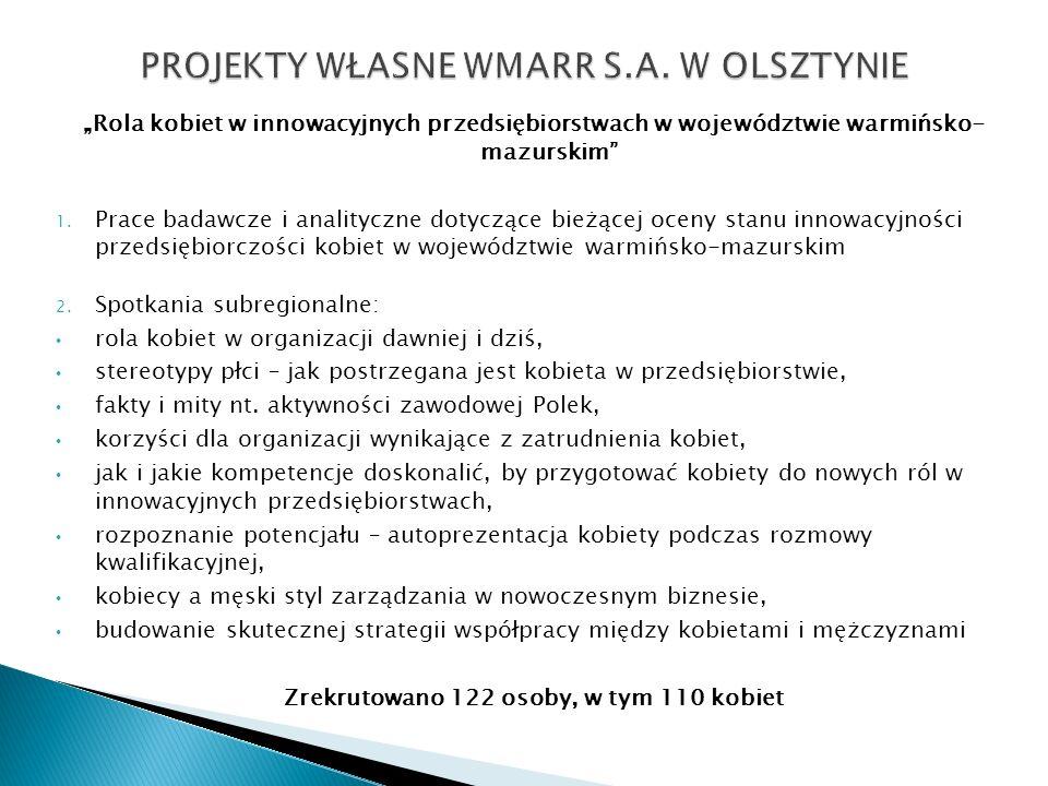 Rola kobiet w innowacyjnych przedsiębiorstwach w województwie warmińsko- mazurskim 1. Prace badawcze i analityczne dotyczące bieżącej oceny stanu inno