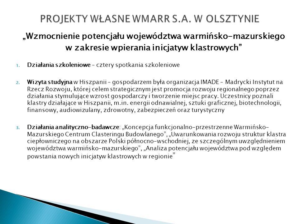 Wzmocnienie potencjału województwa warmińsko-mazurskiego w zakresie wpierania inicjatyw klastrowych 1. Działania szkoleniowe – cztery spotkania szkole