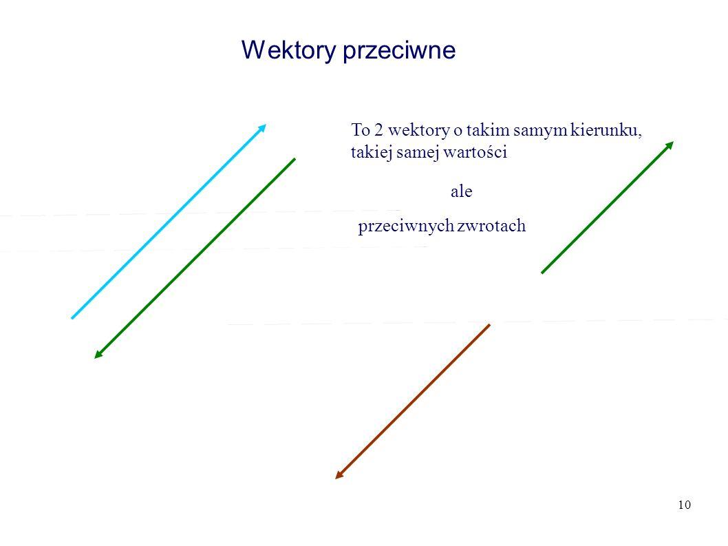 10 Wektory przeciwne To 2 wektory o takim samym kierunku, takiej samej wartości ale przeciwnych zwrotach