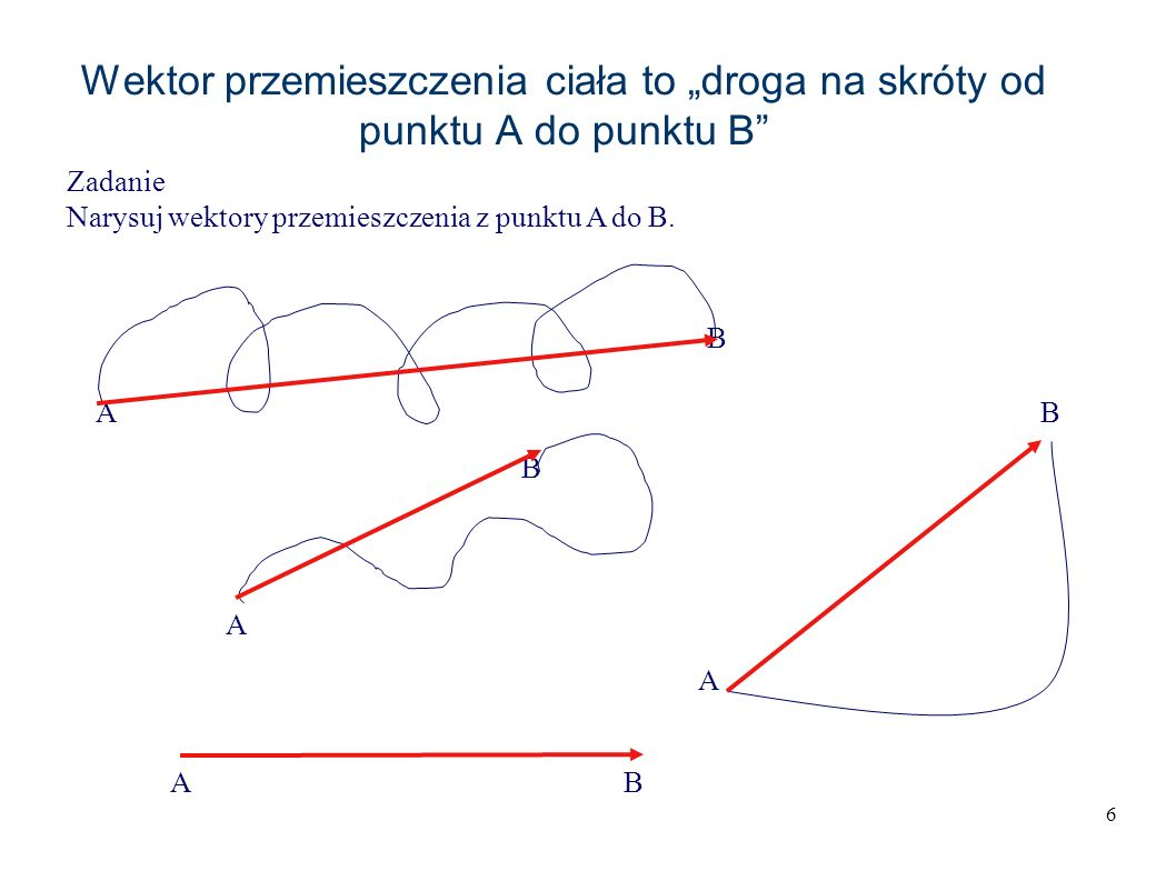 6 Wektor przemieszczenia ciała to droga na skróty od punktu A do punktu B A B A B A B AB Zadanie Narysuj wektory przemieszczenia z punktu A do B.