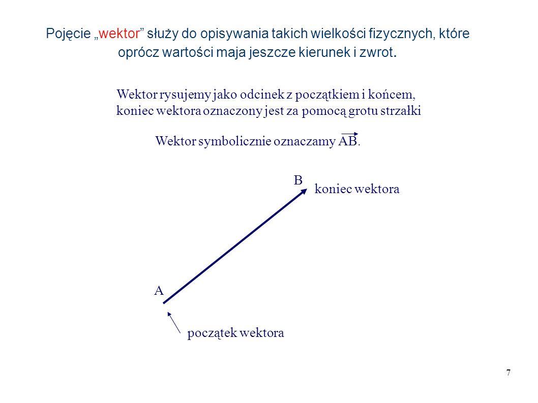 7 Pojęcie wektor służy do opisywania takich wielkości fizycznych, które oprócz wartości maja jeszcze kierunek i zwrot.