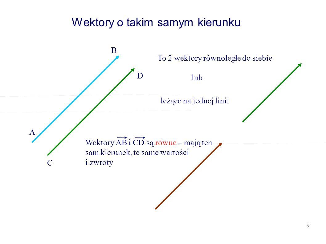 9 Wektory o takim samym kierunku To 2 wektory równoległe do siebie lub leżące na jednej linii A B C D Wektory AB i CD są równe – mają ten sam kierunek, te same wartości i zwroty