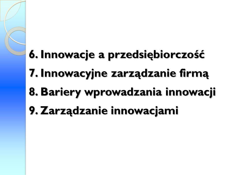 6. Innowacje a przedsiębiorczość 7. Innowacyjne zarządzanie firmą 8. Bariery wprowadzania innowacji 9. Zarządzanie innowacjami