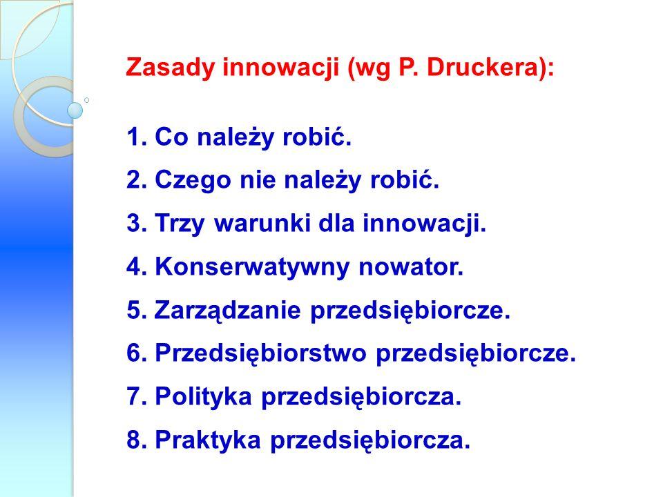 Zasady innowacji (wg P. Druckera): 1. Co należy robić. 2. Czego nie należy robić. 3. Trzy warunki dla innowacji. 4. Konserwatywny nowator. 5. Zarządza