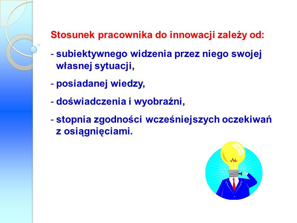 Stosunek pracownika do innowacji zależy od: -subiektywnego widzenia przez niego swojej własnej sytuacji, -posiadanej wiedzy, -doświadczenia i wyobraźn
